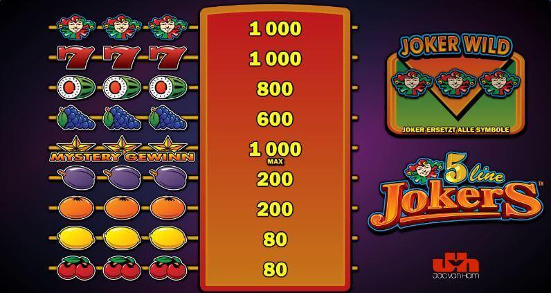 online casino canada lines spiel