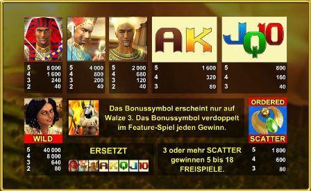 online casino willkommensbonus ohne einzahlung kostenlos und ohne anmeldung