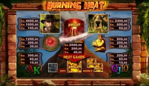 Burning Heat online spielen