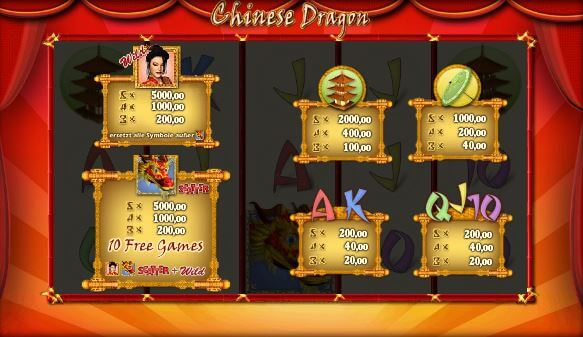 chinese dragon spielen