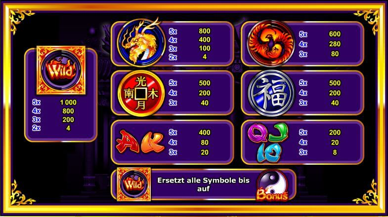 Dragons Wild Fire online spielen