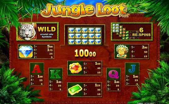 Jungle Loot online spielen