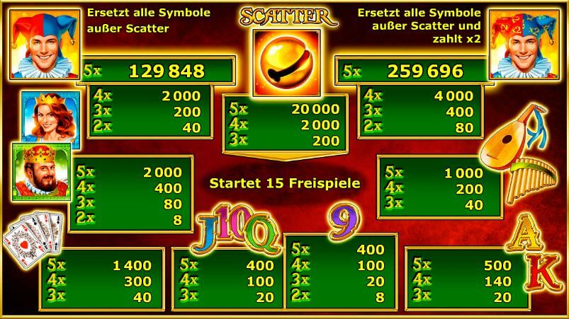 casino free online kings spiele