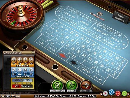 spielgeld im casino