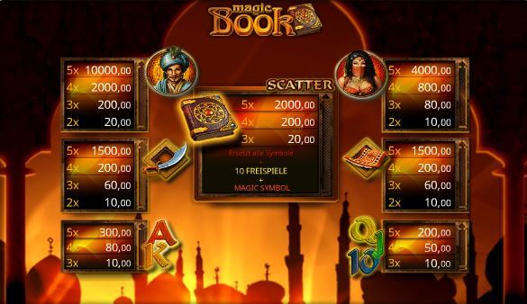 online casino schweiz book of magic