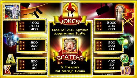 Marilyn Red Carpet online spielen