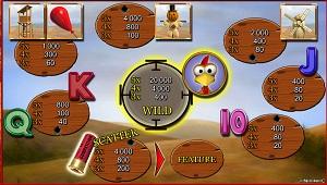 slot casino online spiele ohne registrierung