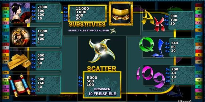 start online casino spielautomaten book of ra kostenlos
