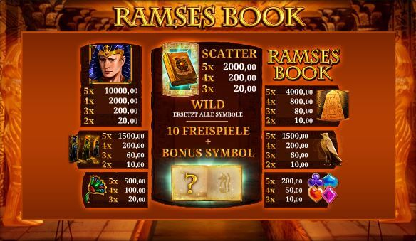 online casino forum book of rar online spielen
