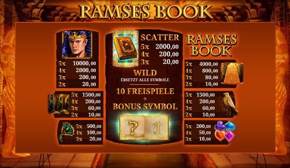 Ramses-Book-online-spielen