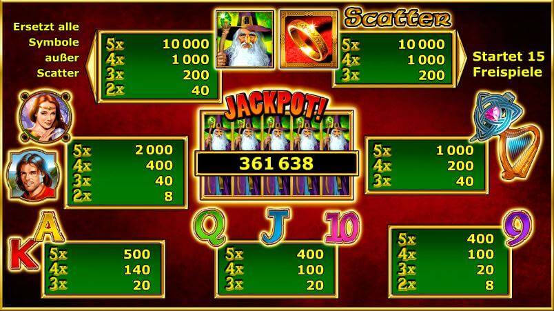 watch casino online ring spiele