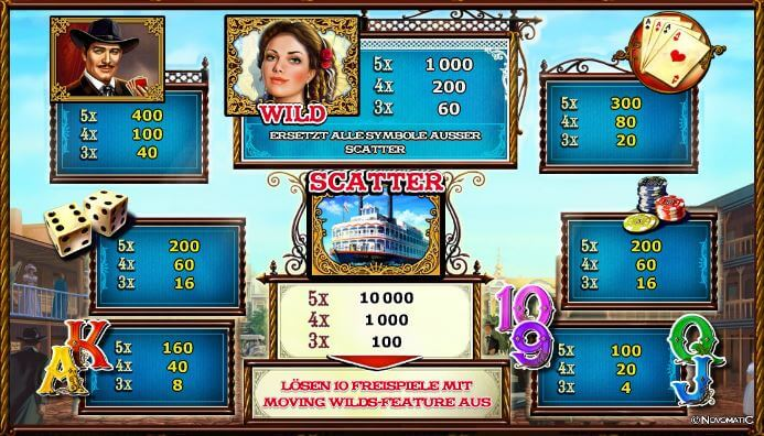 River Queen online spielen