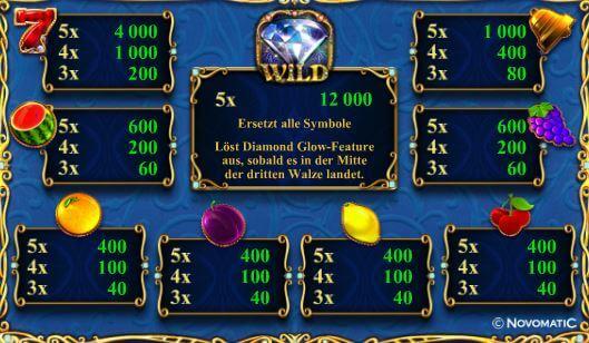 internet casino online gems spielen