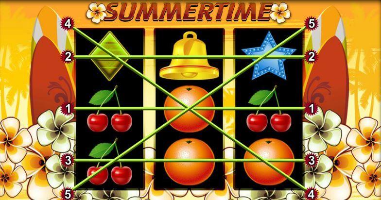summertime-merkur