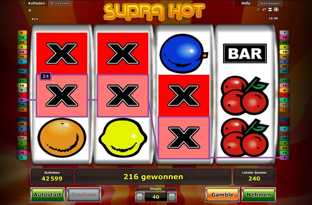 Supra Hot Kostenlos Spielen Ohne Anmeldung