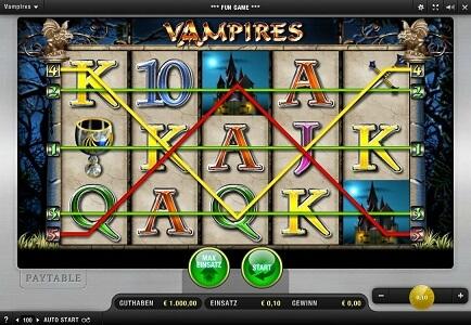 online casino gewinn machen
