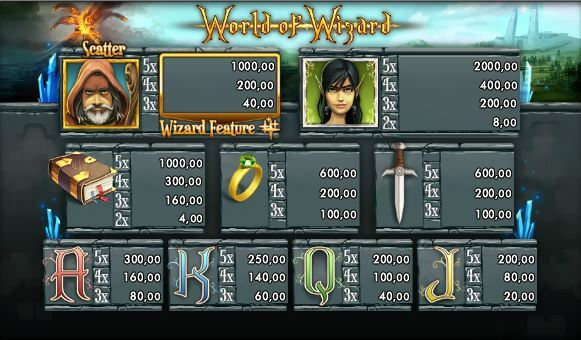 World of Wizard online spielen