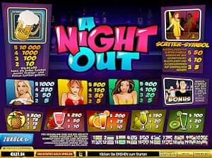 a night out spielen