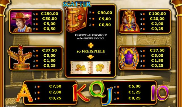 grand online casino 5 bücher book of ra