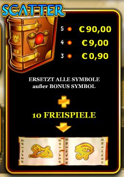 online casino bonus the symbol of ra