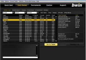 bwin poker software test