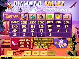 Playtech Diamond Valley