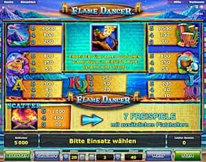 Novoline Flame Dancer online spielen