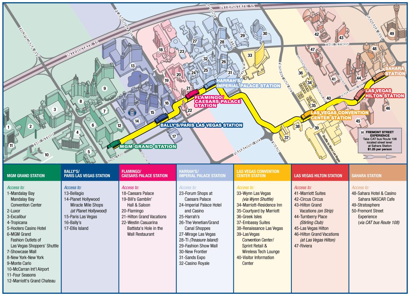 Mapa de las Vegas Strip Casinos