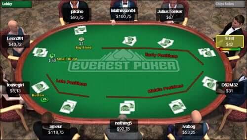 Casinoverdiener poker carlestown casino