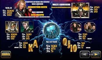 Thor online spielen