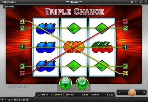 Triple Chance im Sunmaker Casino