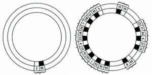 Roulette System – Die Besten Roulette Systeme Erklärt