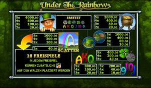 under-the-rainbow-online-spielen