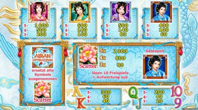 asian-attraction-online-spielen