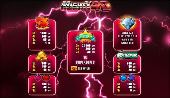 mighty-40-online-spielen