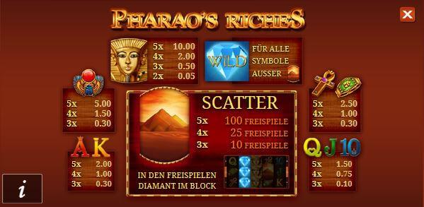 pharaos-riches-online-spielen