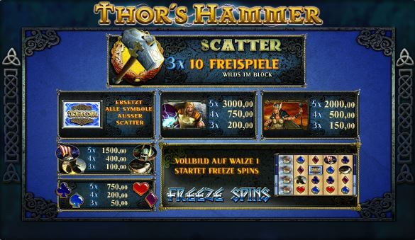 thors-hammer-online-spielen