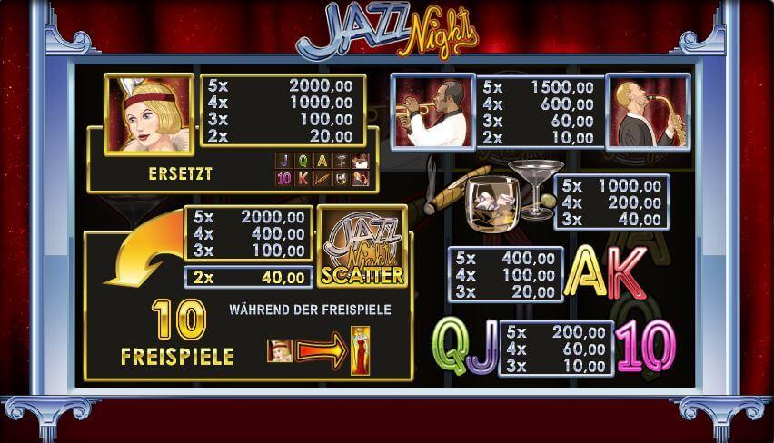 casino game online spielen gratis online