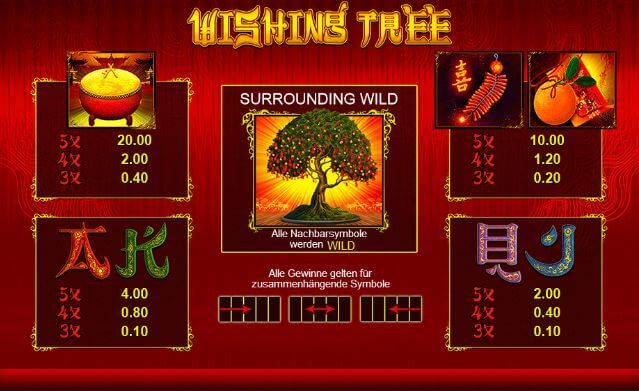 wishing tree spielen