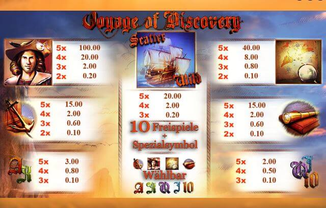 Voyage of Discovery online spielen