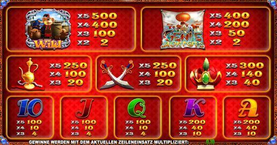 Genie Jackpots online spielen