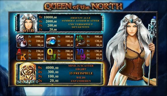 Queen of the North online spielen