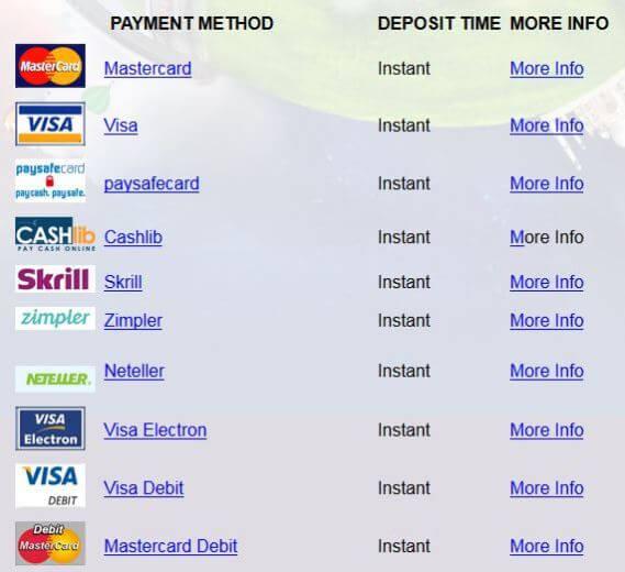 WinsPark Auszahlung