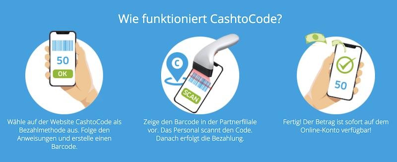 Cashtocode Kaufen